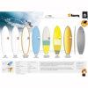 TORQ SURFBOARDS MODELO FUN