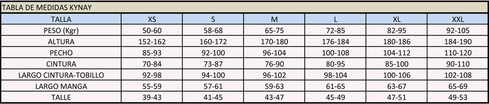 Tabla medidas Kynay II.jpg.xlsx