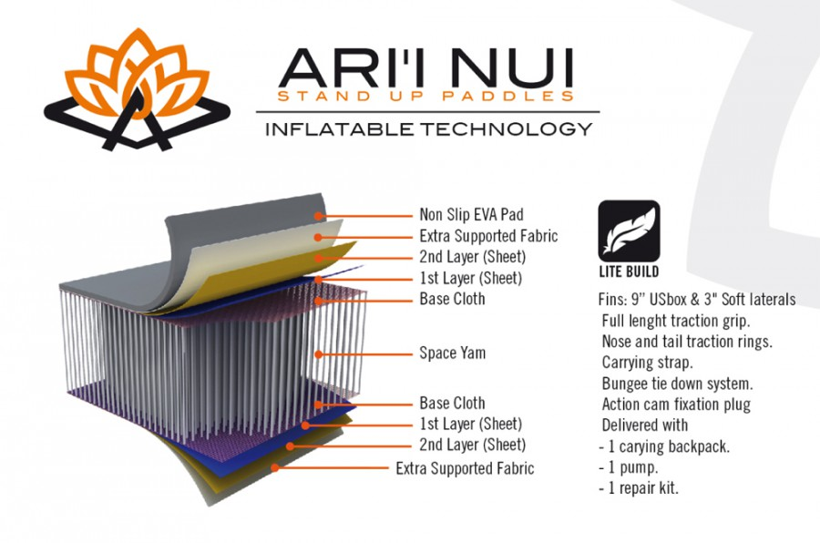 ARI´I NUI SUP INFLABLE BULLET 9´6""