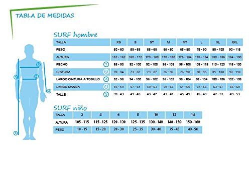 Tabla medidas seland surf