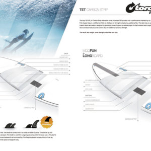TORQ TET CARBON STRIP SURFBOARDS