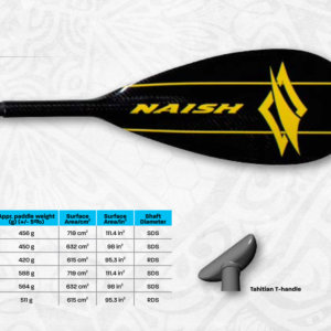 KAHOLO NAISH REMO SUP VARIO / FIXED