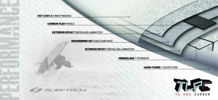 TLPC technology CUTAWAY-FINAL
