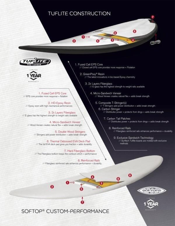 2019_Surftech_Surf_Catalog_Jorcani-9